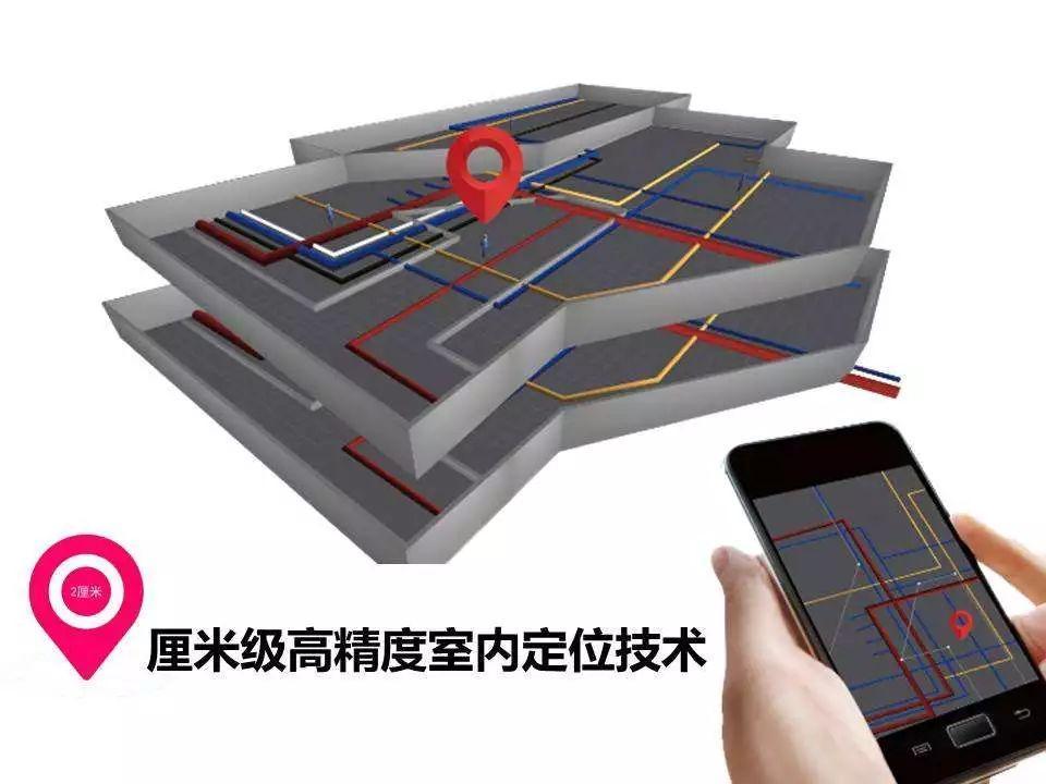 厘米级高精度室内定位技术