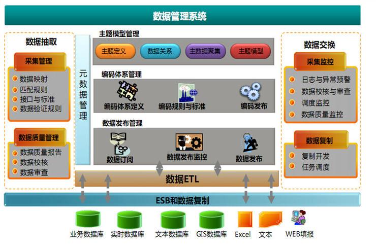 发电企业决策支持(DSS)解决方案.jpg