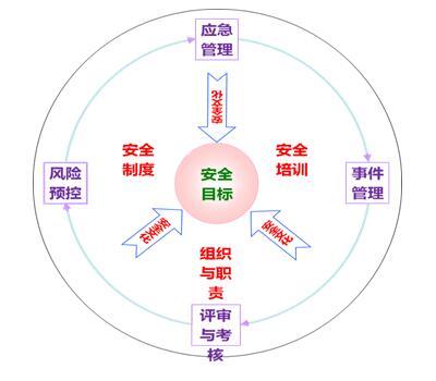生产管理信息系统