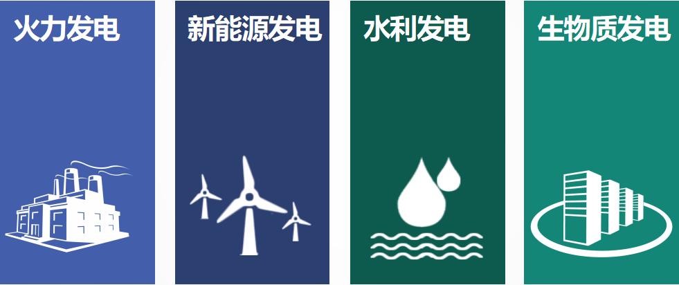 云题题库涵盖不同电厂.png