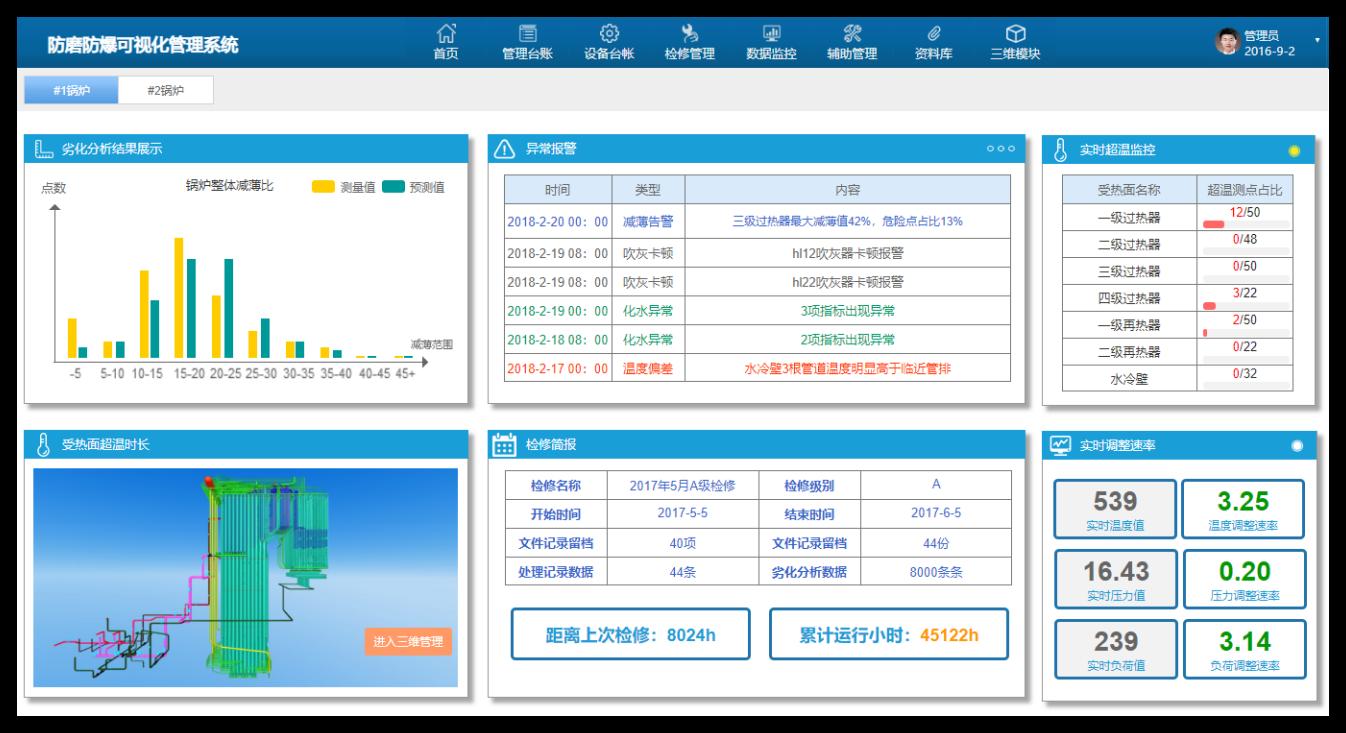 锅炉防磨防爆可视化管理系统的功能展现.png