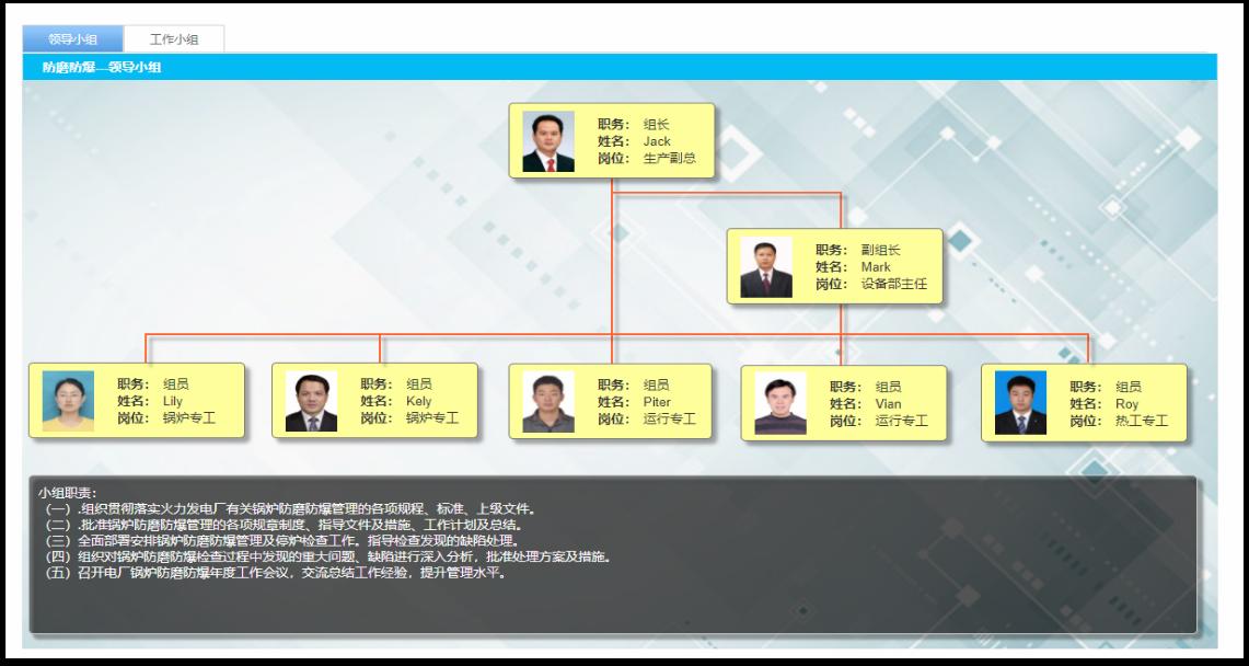 锅炉防磨防爆系统功能展示.png