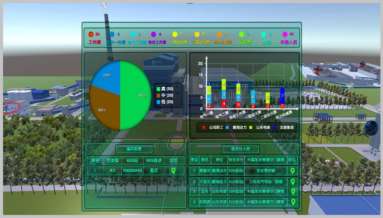 人员定位系统数据综合展现.jpg