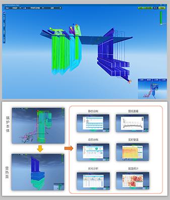 锅炉结构三维展示.png