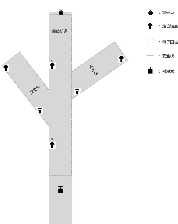 矿井UWB定位展示图