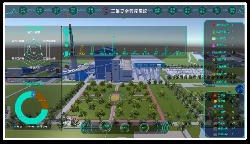 大港电厂人员定位项目3