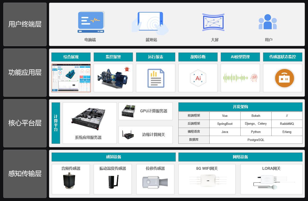 声音设备状态监测系统.jpg